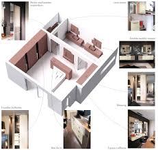 chambre parentale 20m2 37 plan suite parentale 20m2 idees