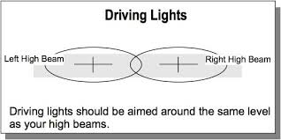 marvellous 1990 club car wiring diagram ideas schematic symbol on