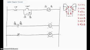ladder wiring diagram ansis me