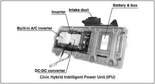 honda civic hybrid engine diagram honda engine problems and
