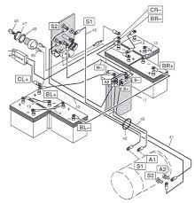 wiring diagram wiring diagrams for yamaha golf cart electric