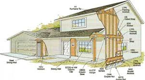 build a house impressive cheap to build house plans 13 how to build a