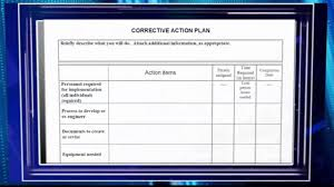 Microsoft Business Plan Templates Amazing Action Plan Template Microsoft Contemporary Office