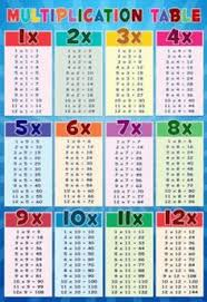 free printable large multiplication chart free multiplication table printable math pinterest