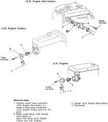 3000gt Torque Specs Repair Guides Thermostat Removal U0026 Installation Autozone Com