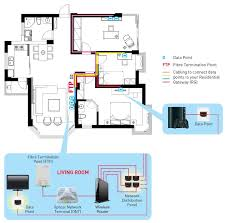 setting up your home broadband network singtel