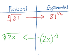 Radicals And Rational Exponents Worksheet Answers Showme Simplify Radicals Nth Roots