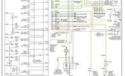 jeep cherokee xj wiring diagram 1999 jeep cherokee ignition wiring