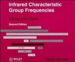 infrared and raman characteristic group frequencies tables and charts george socrates abebooks