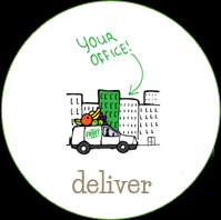 fruit delivery service how it works fruit delivery for companies the fruit
