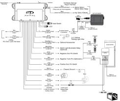 rhino alarm wiring diagram within car deltagenerali me