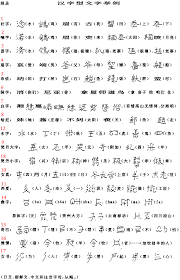 the polyglot blog chinese alphabet in photos