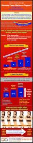 Home Design 5 Zone Memory Foam Mattress Pad Gel Memory Foam Mattress Topper Target Mattress