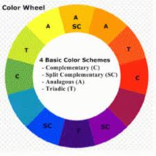 complementary paint colors start with a scheme athens painting contractor