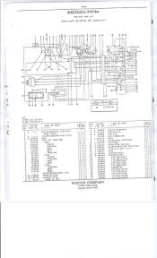 electrical wiring diagrams aftermarket radio diagram system hyster