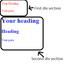 html div tag what does the div tag do in html what is a exle quora