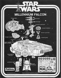 1990 Falcon The Vintage Vault Revisiting Kenner U0027s Millennium Falcon