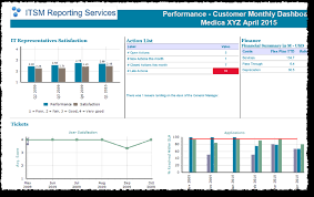 Monthly It Report Template For Management by Sle Single Page It Service Management Dashboard Report
