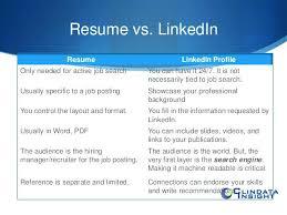 How Do You Post A Resume On Linkedin Resume How To Post Resume On Linkedin Should You Post Your Resume