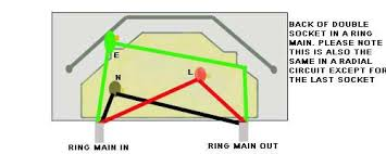 wiring a ring main electrical wiring wiring a circuit