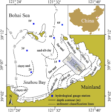Dalian China Map Hydrodynamic Behavior And The Effects Of Water Pollution From