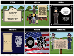 us civil war primary source using our traditional layout