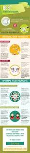 natural hair products vs chemical hair products hair growth products