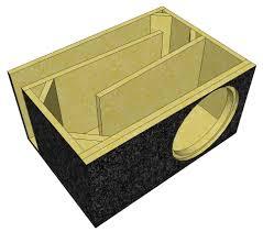 an elegant transmission line box auto tech pinterest