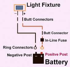 How To Replace A Light Fixture Basic 12 Volt Wiring How To Install A Led Light Fixture Cheap