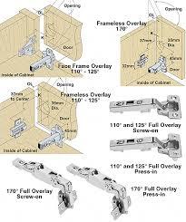 woodworker com woodtek full overlay european style cabinet hinges