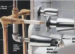 bathtub faucet handle replacement bathtubs installing bathroom faucet supply line installing