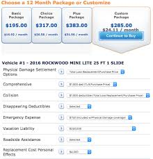 how much does travel trailer insurance cost cer report