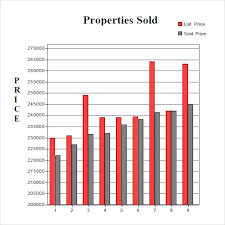 real estate report template sle real estate market analysis 7 exles format
