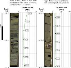 stratigraphic overview of palaeogene tuffs in the faroe u2013shetland