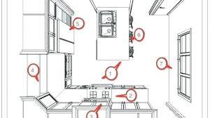 Kitchen Floor Plan Designer Kitchen Floor Plan Layouts Cursosfpo Info