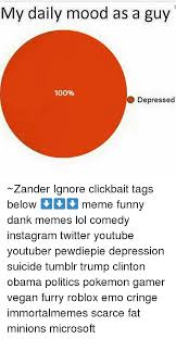 Meme Depressed Guy - my daily mood as a guy 100 depressed zander ignore clickbait tags