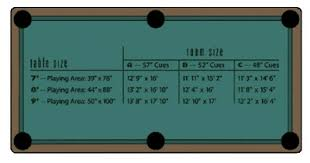 width of a 7 foot pool table somar billiards purchasing a pool table