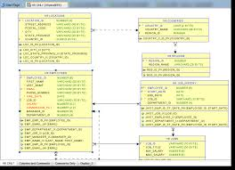 hr schema tables data how to create views for all tables with oracle sql developer