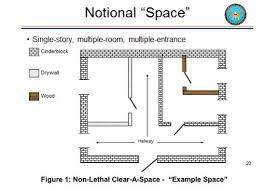 The Office Us Floor Plan 10 Best Spiralock Images On Pinterest Mexico Canada And Fasteners