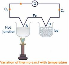 what is the difference between heat and temperature tutorvista com