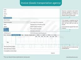 gst invoice format invoicing in special business cases with