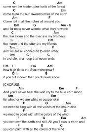 ukulele tutorial get lucky colors of the wind page 2 music pinterest ukulele songs
