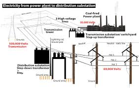 electrical wiring diagrams 480v 277v power light on car voltmeter