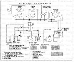 generac power 0059435 gp7500e best of generator wiring diagram
