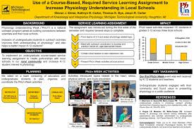 debriefing report template lifescitrc org search results understanding in local schools phun week poster session eb 2017 steven elmer michigan tech university meeting presentation portable document format