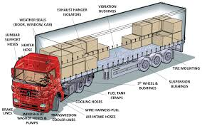 truck industry international products corp