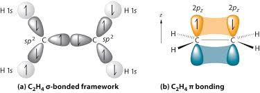 nomenclature of alkenes chemistry libretexts