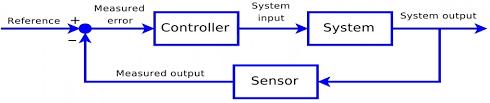 electrical u0026 instrumentation tech the resource for e u0026 i technicians