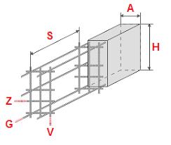 peso ghiaia al metro cubo calcolo della fondazione della striscia