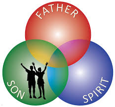 what is incarnational trinitarian theology